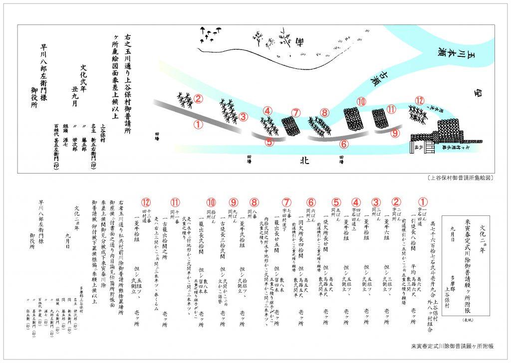 佐伯有行氏所蔵文書:I-21・22 図解のサムネイル