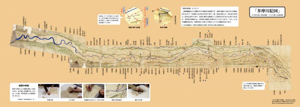 多摩川絵図リーフレットのサムネイル