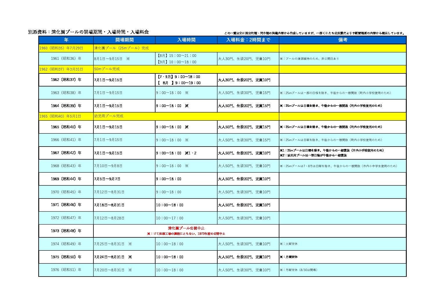 【掲載用のみ】0815清化園プール:町報・市報掲載のサムネイル